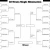 Final 4 Matchup